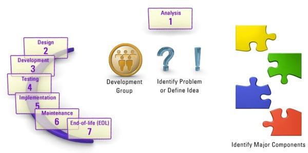 10. a - analysis