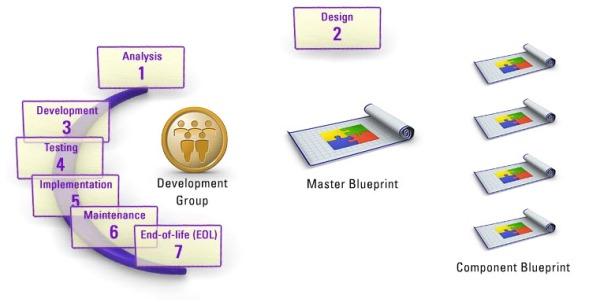 10. b - design