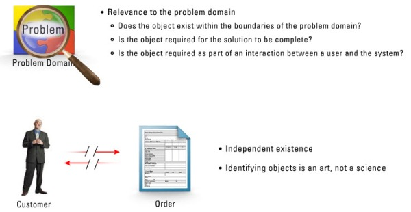 18. problem domain relevance