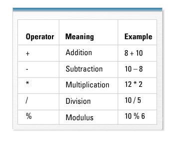 5. arithmetic