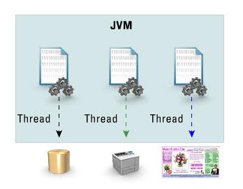 6. multi threaded