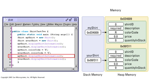 Compare how object reference variables are stored in relation to primitive variables